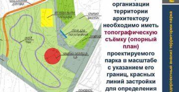 Ландшафтный анализ территории при благоустройстве участка