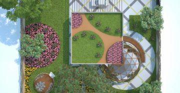 Планировка сада: круговая организация